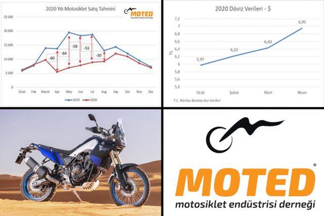 Motosiklet Sektörü